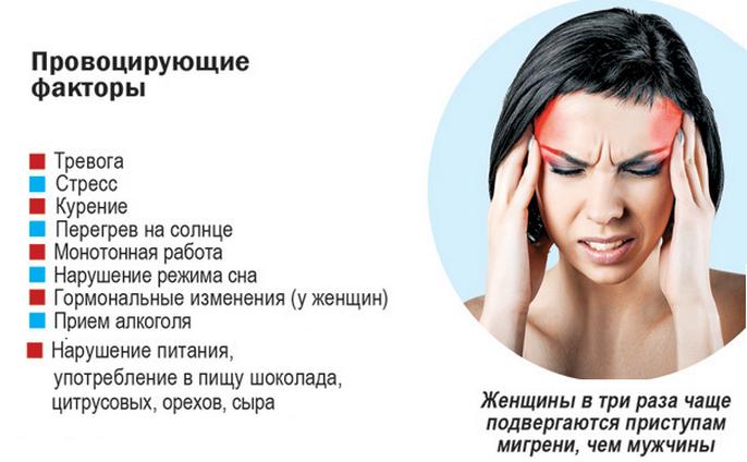 Мигрени